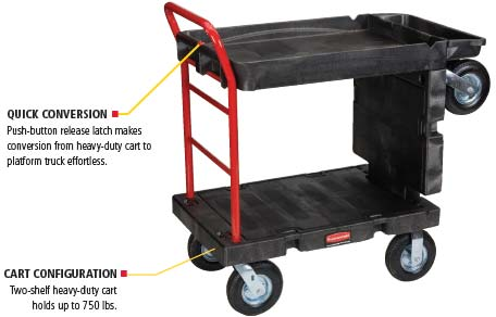Rubbermaid Convertible Platform Trucks, Flat Bed Carts, Utility Trucks