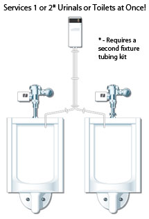 Technical Concepts TC AutoJanitor Toilet and Urinal Drip Cleaning System